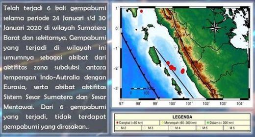 Akhir Januari, Terjadi 6 Kali Gempa di Perairan Sumbar